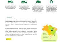Biopetro Ambiental: Website criado pela ALDABRA